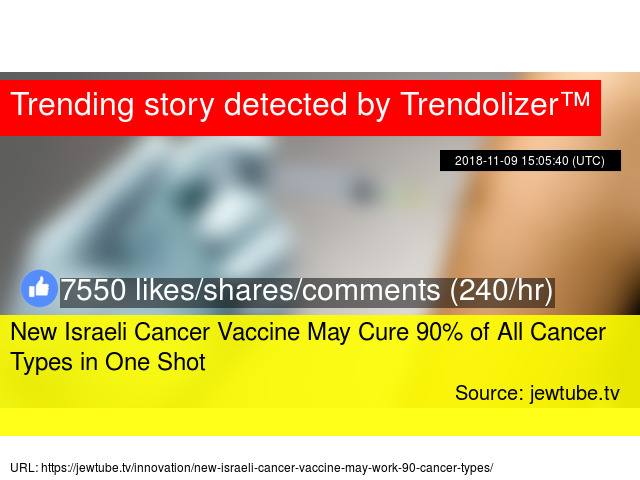 New Israeli Cancer Vaccine May Cure 90% of All Cancer Types in One Shot