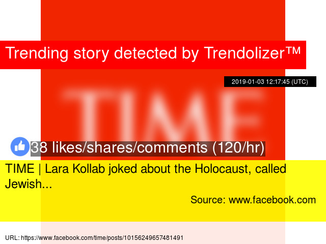 TIME | Lara Kollab joked about the Holocaust, called Jewish