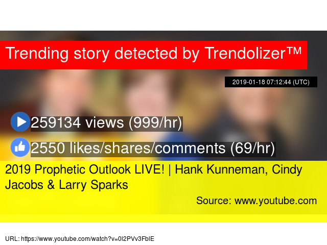 2019 Prophetic Outlook LIVE! | Hank Kunneman, Cindy Jacobs & Larry