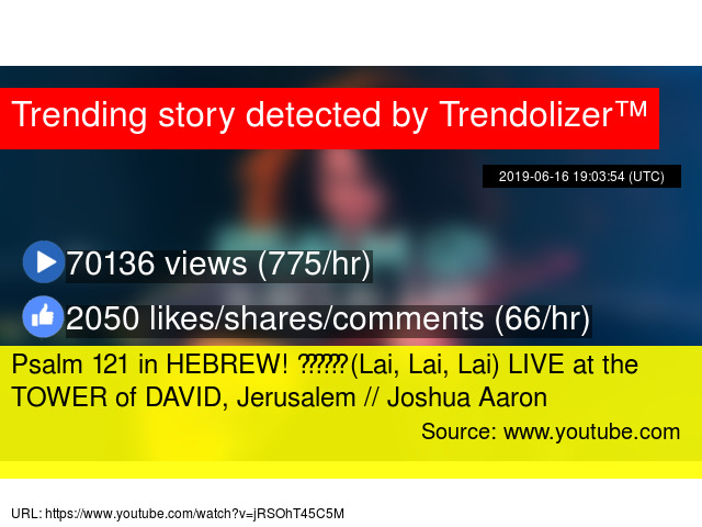 Psalm 121 in HEBREW! בעברית (Lai, Lai, Lai) LIVE at the